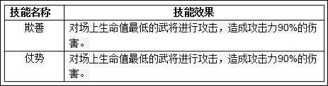 全民水浒加血追击阵破解攻略分享-0 (1).jpg