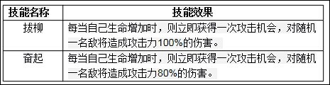 全民水浒加血追击阵破解攻略分享-0.jpg