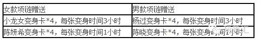 """《神雕侠侣》""""雕丝大逆袭""""惊喜三重奏-1.jpg"""