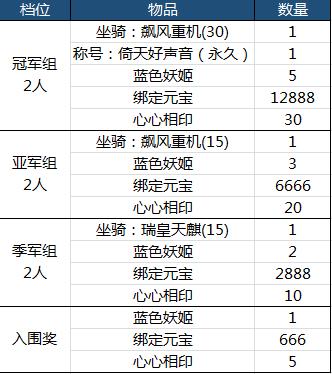 倚天好声音初赛启动 飙风重机倾情赞助-jp.png